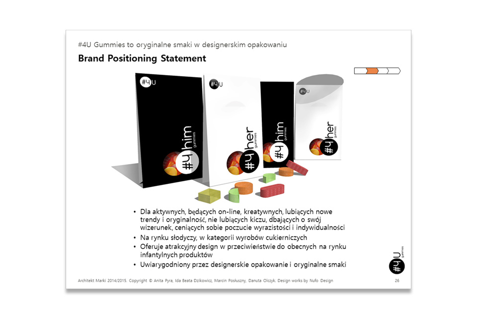 Brand Strategy – Brand Positioning Statement
